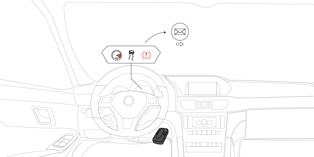 Autopi can detect abusive driving of a driver and send the notifications to the owner of a car