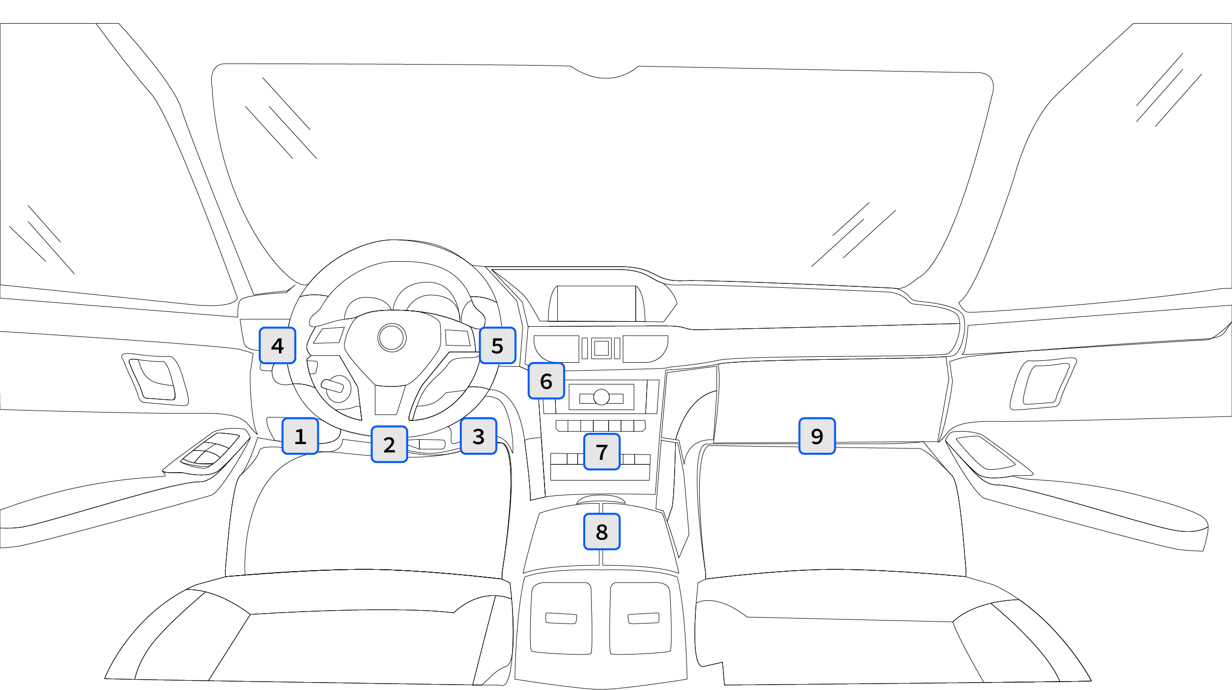 Illustration of the place where the OBD2 port is located in the car